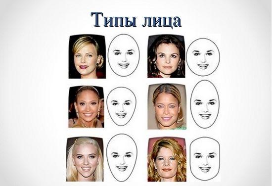 Как по форме лица подобрать стрижку на компьютере по фото?