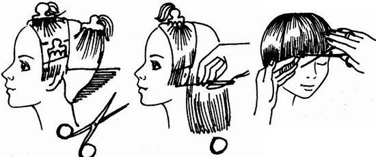 Стрижка «шапочка»: технология создания