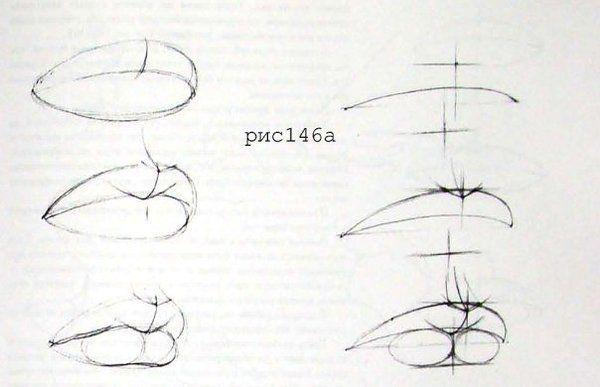 Как нарисовать губы?