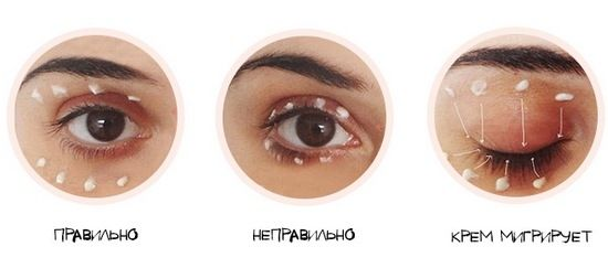 Техника и схема правильного нанесения крема вокруг глаз